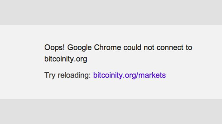 Bitcoinity Down, Chart Addicts Panic