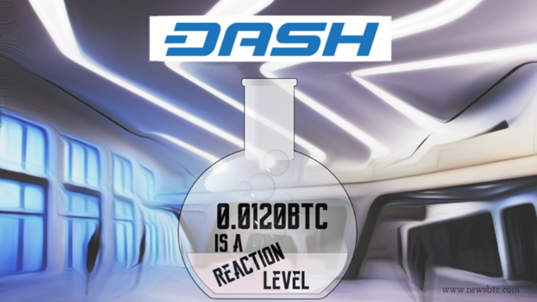Dash Price Technical Analysis - 0.0120BTC is a Reaction Level