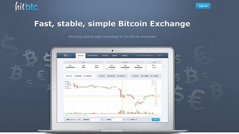 "Bitcoin Exchange ""Hitbtc"" Launches February 14th after $3M Investment"