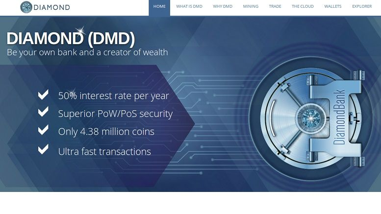 How Anyone, Anywhere Can Make Money With Digital Currency – Bitcoin Alternative DMD's Team Explains