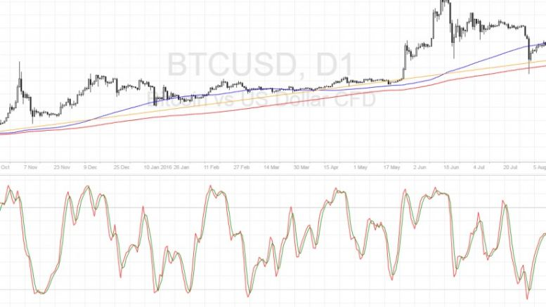 Bitcoin Price Technical Analysis for 09/14/2016 – Long-Term Climb Gaining Steam?