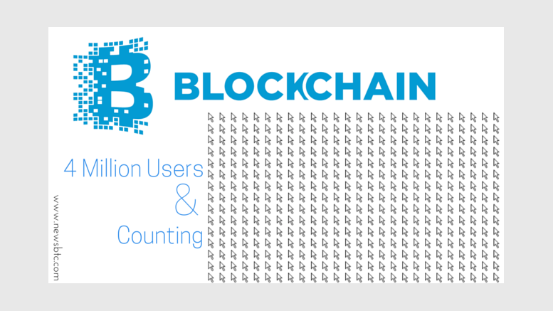 Bitcoin Wallet Blockchain.info Hits 4 Million User Mark