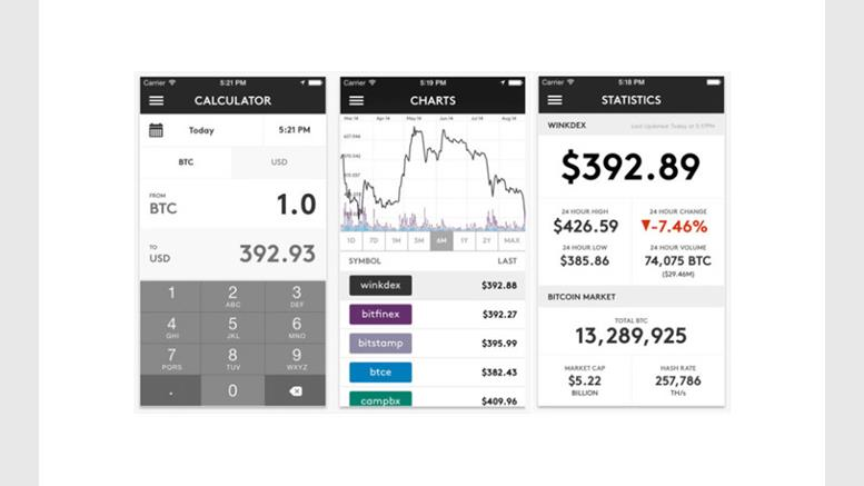 Winklevoss Index Becomes Available For iPhone & iPod Touch