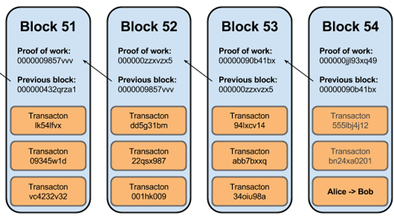 Thoughts Bitcoin Block Size Economics Coinalert