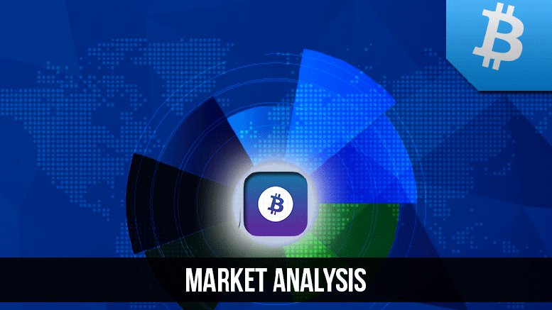 Market Analysis: Correction