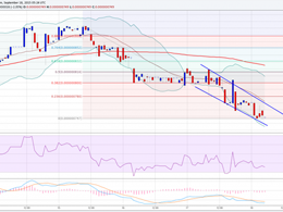 DarkNote Price Technical Analysis - Final Target Achieved