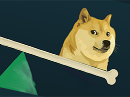 Dogecoin Price Technical Analysis - Clear Downtrend