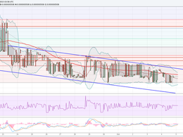 Dogecoin Price Technical Analysis - Bearish Turn?