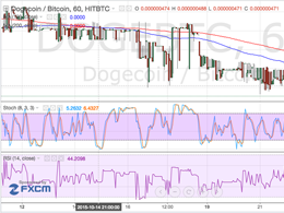 Dogecoin Price Technical Analysis - More Bears Out to Play!
