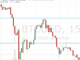 Bitcoin Price Collapse: Just a correction?