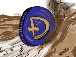 Dash Technical Analysis for 21/4/2015 - Oversold!