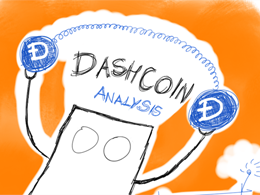Dash Technical Analysis for 22/4/2015 - Relief Rally