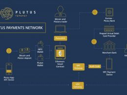 Plutus' Mobile App Enables Wide Bitcoin Acceptance
