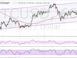 Bitcoin Price Technical Analysis for 07/06/2016 – UK Troubles Bring Bulls Back