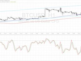 Bitcoin Price Technical Analysis for 07/21/2016 – Bears Gaining Control!