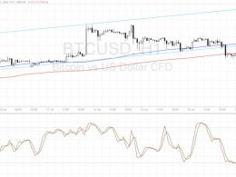 Bitcoin Price Technical Analysis for 07/22/2016 – Breakdown and Correction