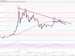 Ethereum Classic Price Technical Analysis – Trend Line Resistance