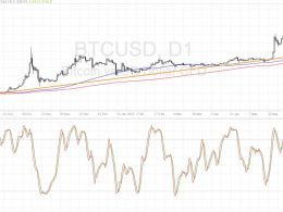 Bitcoin Price Technical Analysis for 08/03/2016 – Bulls to Return?