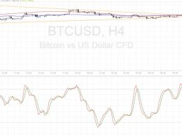 Bitcoin Price Technical Analysis for 08/04/2016 – Bears Revving Up!