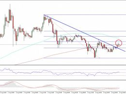 Ethereum Classic Price Technical Analysis – ETC Hesitates, But May Recover