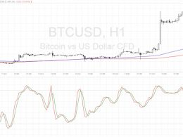 Bitcoin Price Technical Analysis for 10/13/2016 – Buy on Dips?