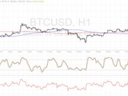 Bitcoin Price Technical Analysis for 11/18/2016 – Joining the Bulls?