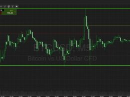 Bitcoin Price Watch; Riding Out The Range Bound Action