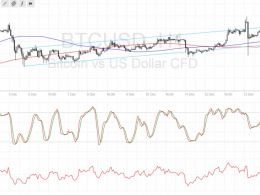 Bitcoin Price Technical Analysis for 12/15/2016 – Give Way to USD Strength