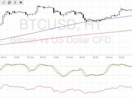 Bitcoin Price Technical Analysis for 12/27/2016 – A Bit of Hesitation