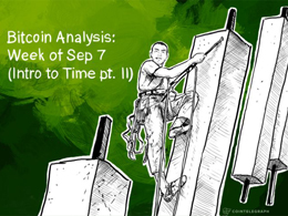 Bitcoin Analysis: Week of Sep 7 (Intro to Time pt. II)