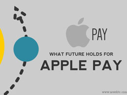 What Does Future Hold for Apple Pay?