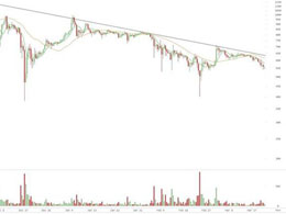 Bitcoin Price May Be Technical