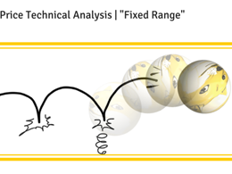 Dogecoin Price Technical Analysis for 22/2/2015 - Fixed Range