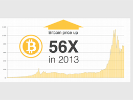 State of Bitcoin 2014 Report Analyses Emerging Trends
